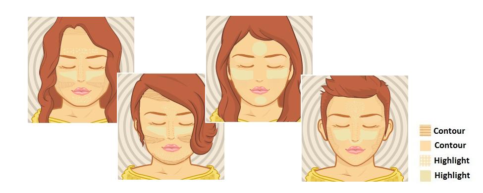 contour different face shapes