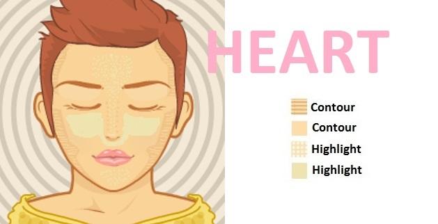 heart contouring - HumJK
