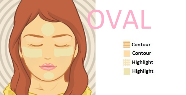 Astounding Makeup Contouring For Oval Face Mugeek Vidalondon Short Hairstyles Gunalazisus