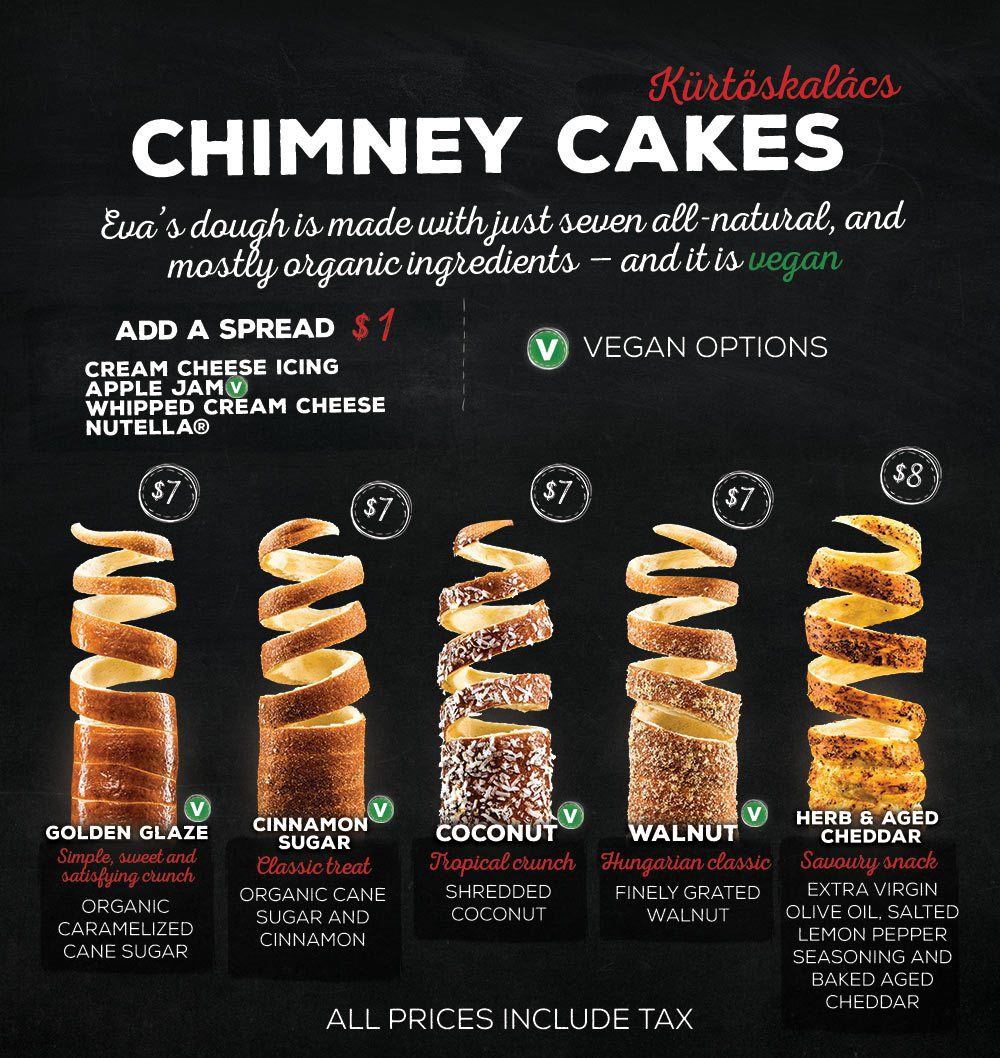 chimney cones Toronto